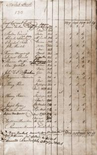 1790_US_Census